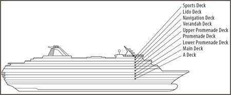 Maasdam Deckplan