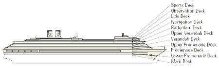 MS Oosterdam Deck Plan