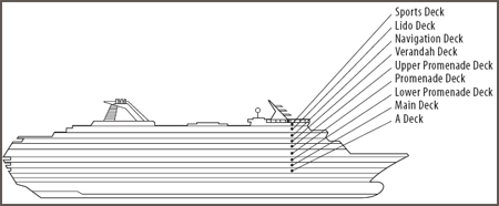 MS Statendam Deck Plan