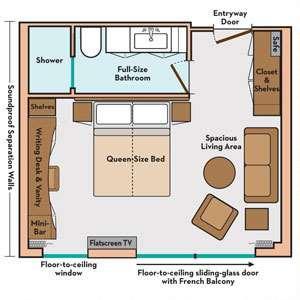 AVL Felicity suite layout