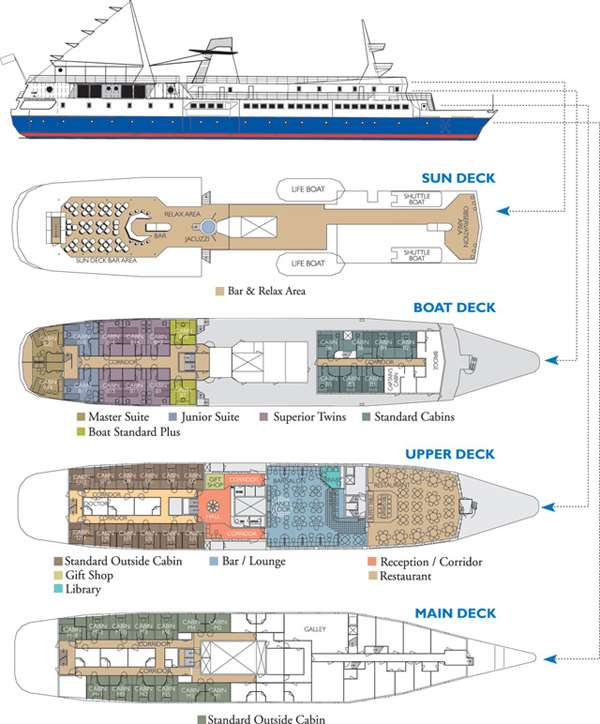 Santa Cruz Deck Plans
