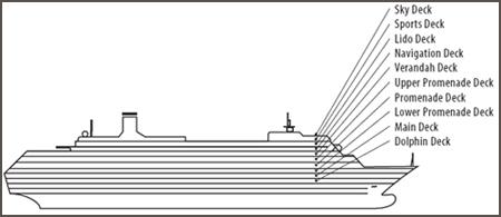 Oosterdam deck plan