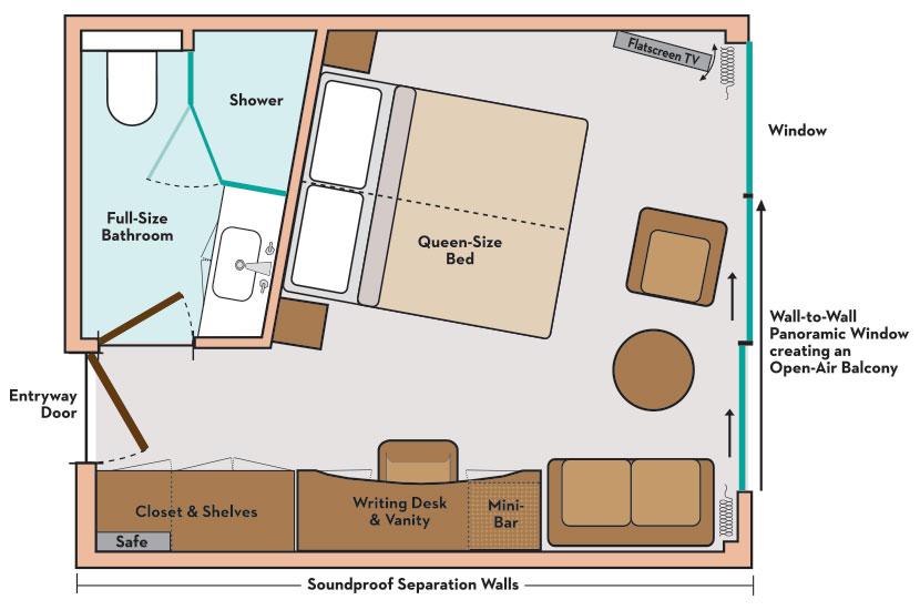 Panorama Suite (Cat. A, B, P)